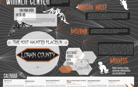 Most Haunted Places in Lorain County