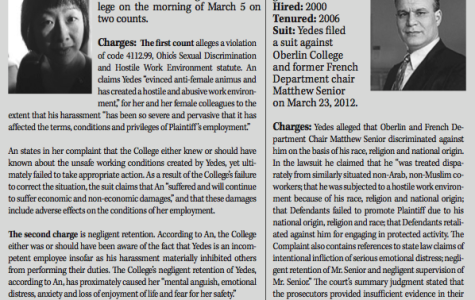 Professors Sue College, Cite Discrimination