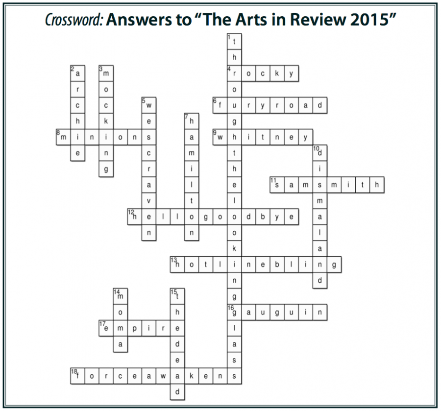 Crossword: Answers to The Arts in Review 2015