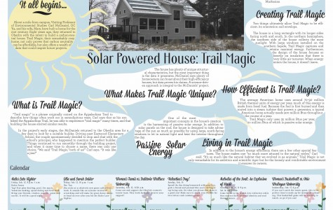 Solar Powered House: Trail Magic