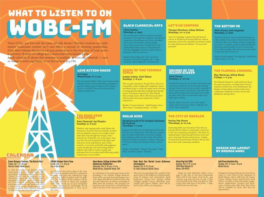 What to Listen to on WOBC-FM