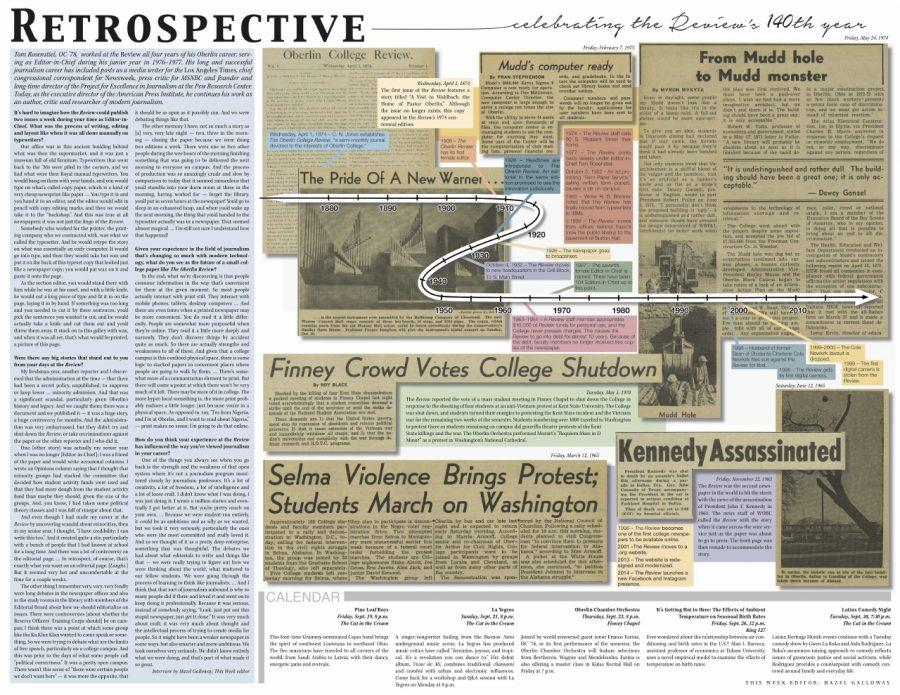 Retrospective: Celebrating the Review's 140th Year
