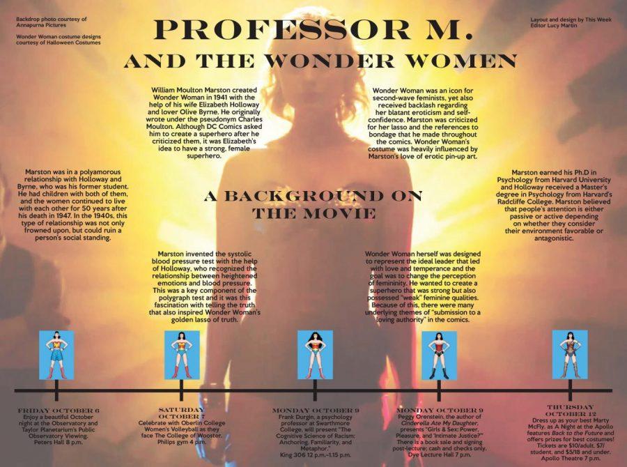 Professor M. and the Wonder Women