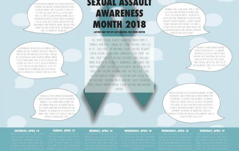 Sexual Assault Awareness Month 2018