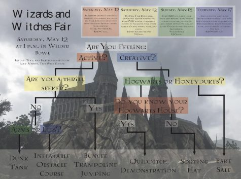 Wizards and Witches Fair