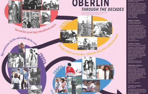 Fashion at Oberlin Through the Decades