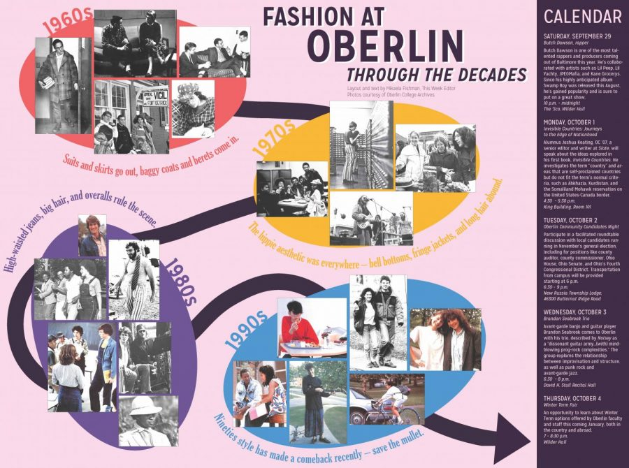 Fashion at Oberlin Through the Decades