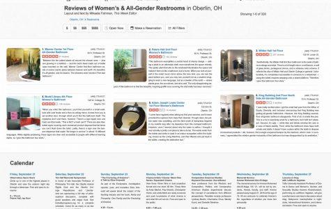 Bathroom Reviews