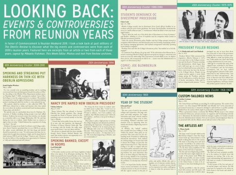 Looking Back: Events & Controversies From Reunion Years