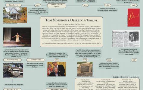 Toni Morrison & Oberlin: A Timeline