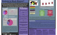 How Proficient are Oberlin Students in Black History?
