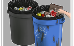In spring 2020, Oberlin ended recycling for many common items in order to accommodate social distancing measures for sanitation workers.